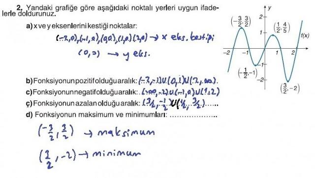 10. Sınıf Matematik Tuna Yayınları Ders Kitabı 106. Sayfa Çözümleri