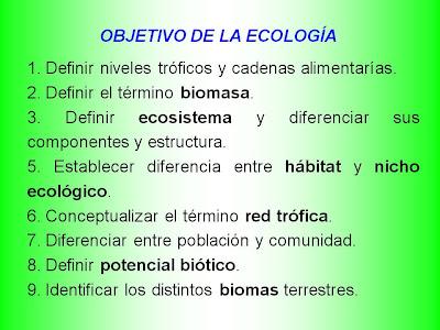 Objeto de estudio de la Ecología