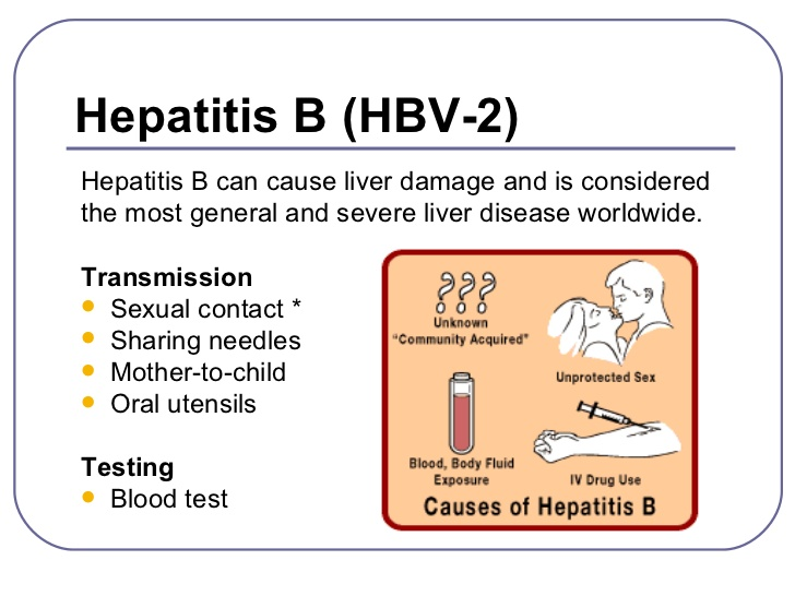 Is hepatitis c sexually transmitted photo 273