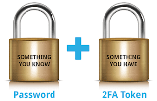 2FA, twee factor authenticatie, two factor authentication, Authy, google authenticator