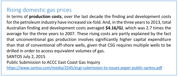 Rising cost of extracting coal seam gas