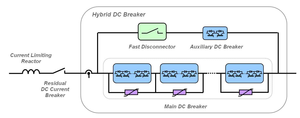 ballistic breaker the arc free circuit breaker for dc or. Black Bedroom Furniture Sets. Home Design Ideas