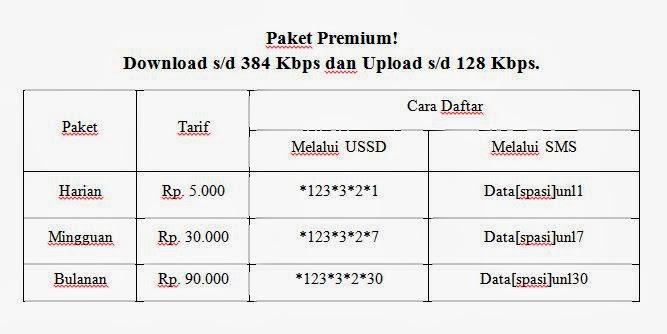 Paket Internet Smartfren 1