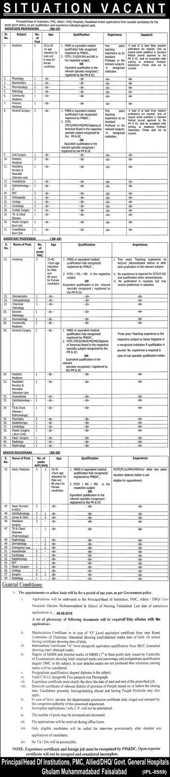 MBBS Doctors Jobs in Pakistan Govt. Hospital Faisalabad Jobs