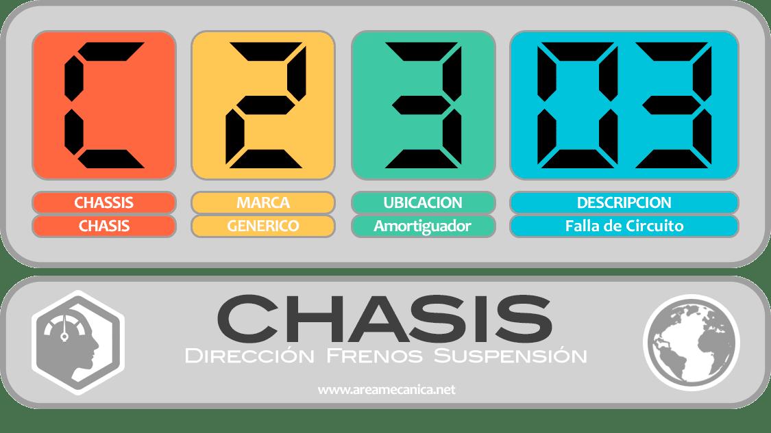 CODIGOS DE FALLA (C2000-C2FFF) Chasis | OBD2 | DTC