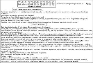 Eixos e capacidades alfabetização letramento