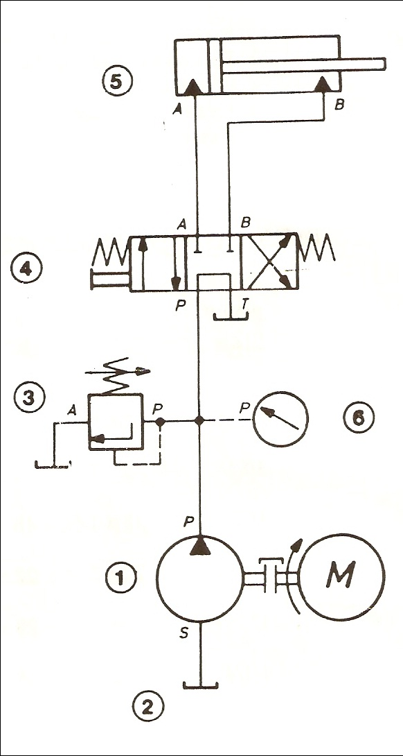 simple hydraulic lift diagram crazy engineering: what is hydraulics?