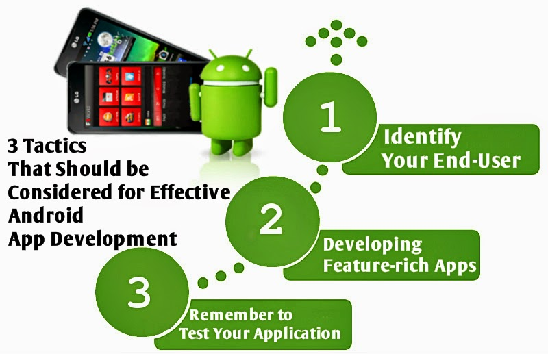 3 Major Effective Tactics should  be considered for application development in android