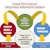 Konsep Penataan Kelembagaan Berdasarkan UU No. 23 Tahun 2014