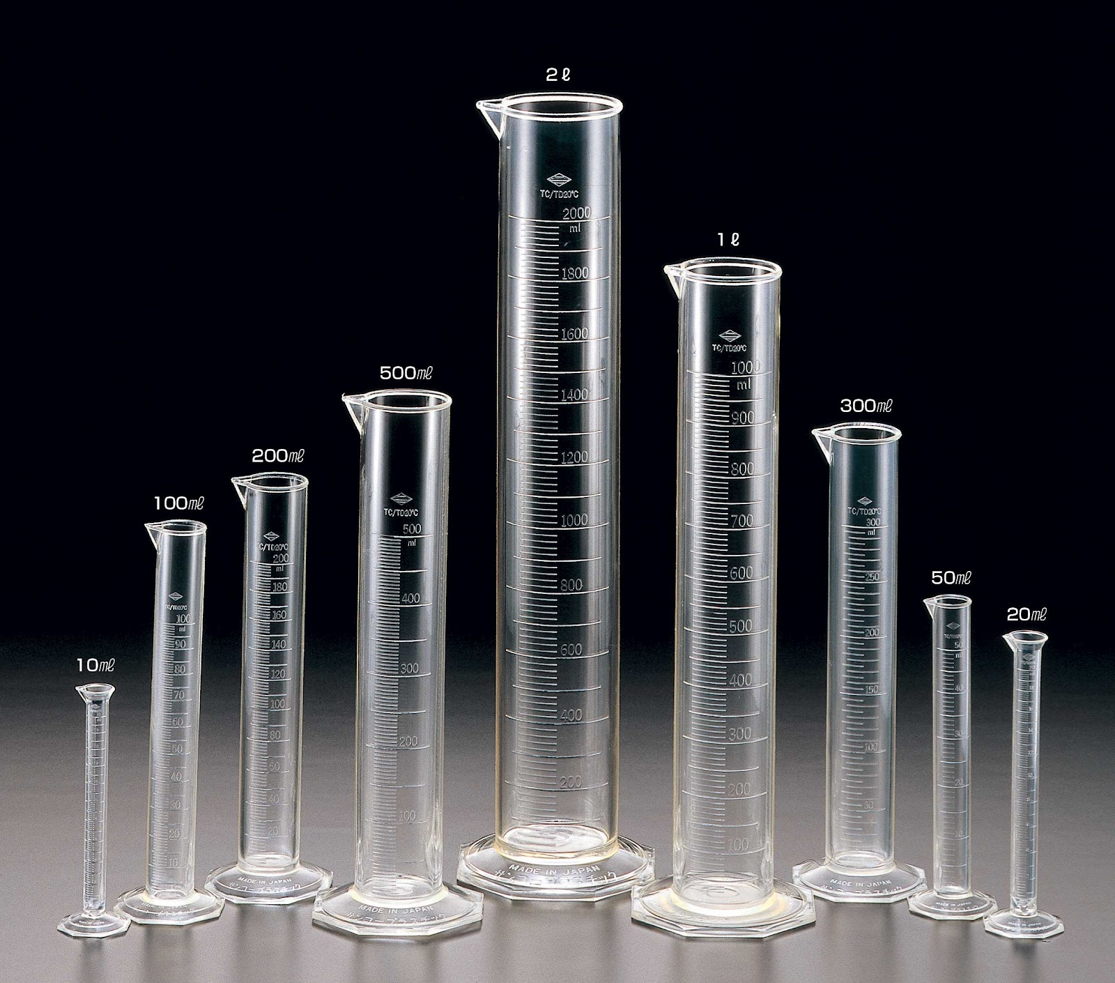 Riana S Blog 20 Laboratory Apparatus And Their Uses