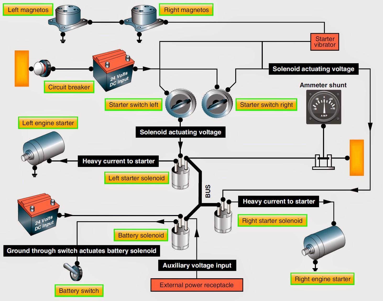 Atemberaubend Kohler Starter Generator Schaltplan Fotos - Der ...