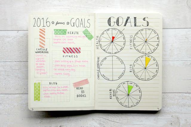 Bullet journal. Czyli nie taki zwykły kalendarz.
