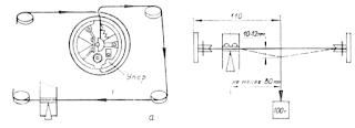 Схема заправки и регулировки натяжения тросика