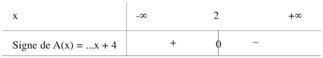 Correction - S'auto-évaluer Recopier et Compléter page 207