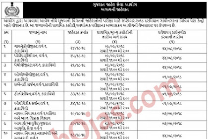 GPSCDirector, Deputy Director & Other Posts Exam / Call Letter Notification 2018