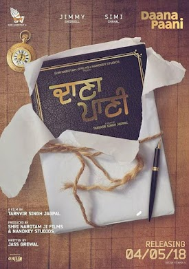 Jimmy Shergill, Simi Chahal New Upcoming punjabi movie Banddokan 2017 wiki, Shooting, release date, Poster, pics news info