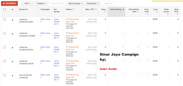 Jasa Google AdWords 2
