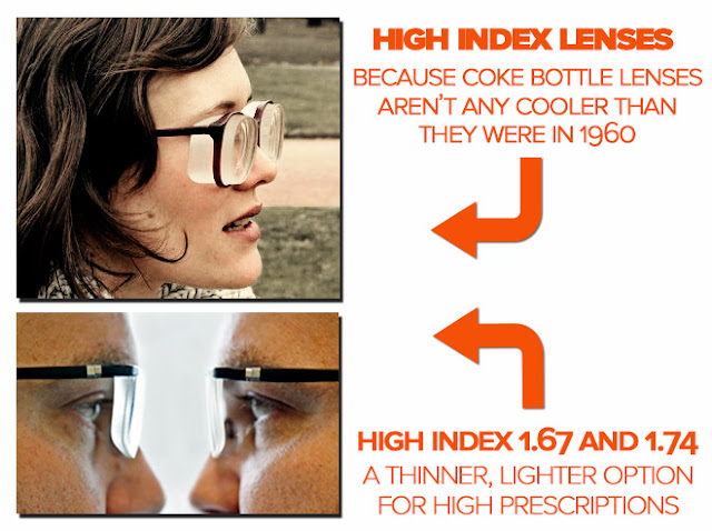 high index lens