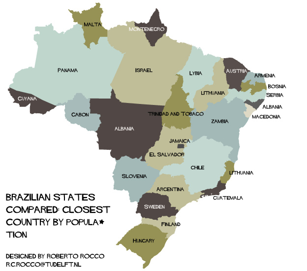 Urban Demographics  How Brazil compares to other countries in terms ... f6b6fa47cf7
