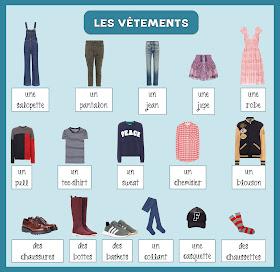 Ubrania - słownictwo 9 - Francuski przy kawie