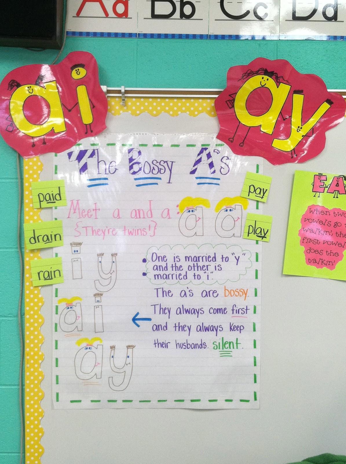Life In First Grade Math Fun Anchor Chart Objectives