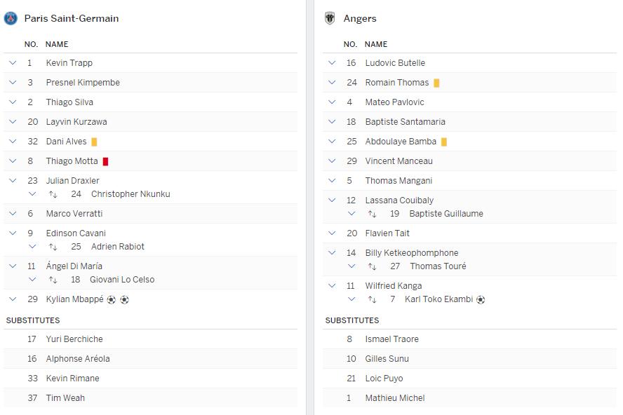 แทงบอลออนไลน์ ไฮไลท์ เหตุการณ์การแข่งขัน เปแอสเช vs อองเช่ร์