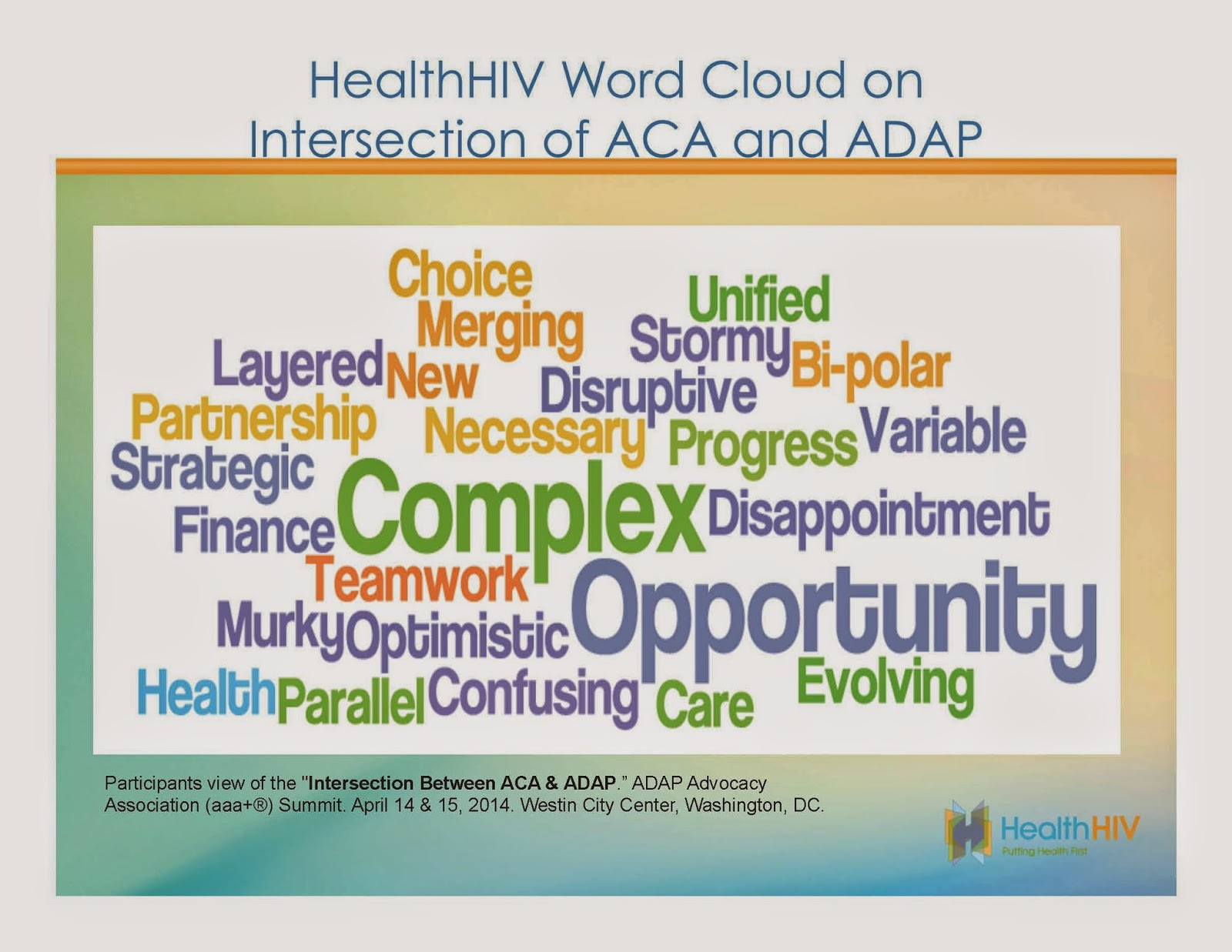 "Word Cloud with the two most prominent words being ""Complex"" and ""Opportunity"""