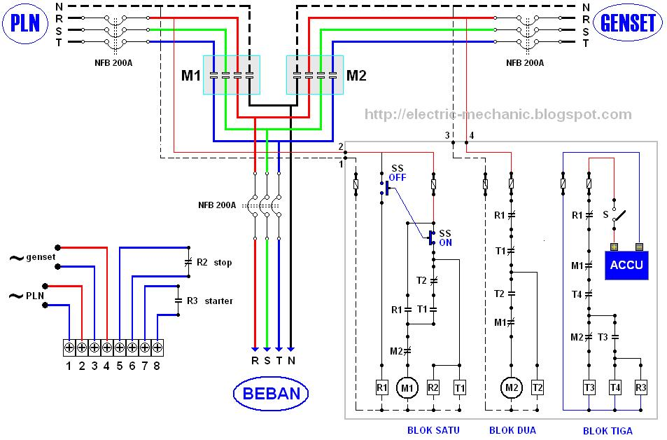 Service Electonics on