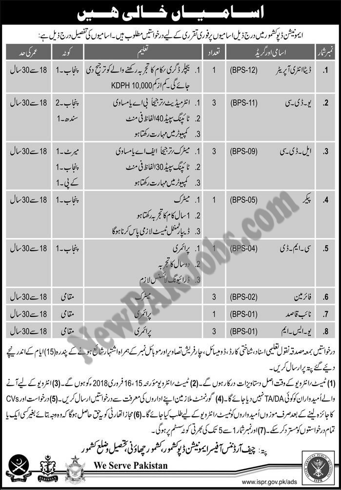 Pak Army Jobs in  Ammunition Depot Kashmore Today Ads 2018