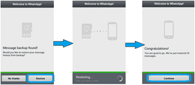 How To Recover Deleted WhatsApp Chat History on Android