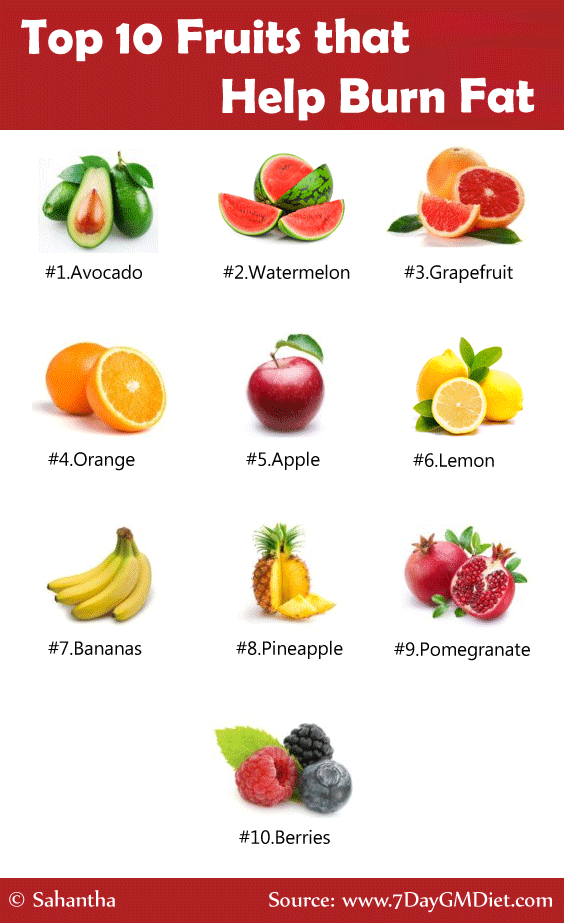 what fruit is healthy for weight loss fruits and vegetables list