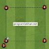 Taktik Sepakbola Terbaru