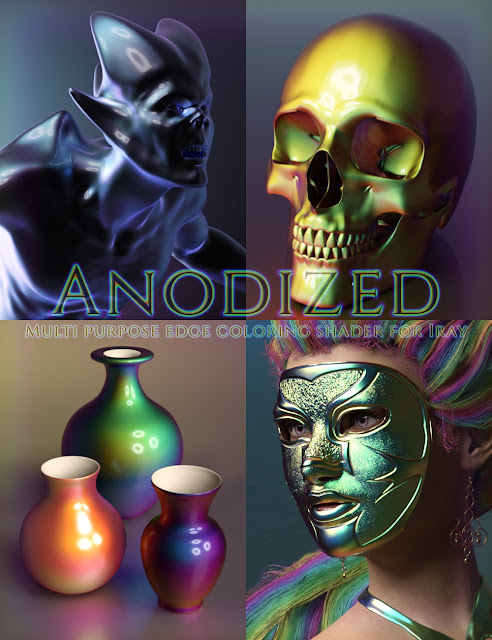 Anodized - Custom Shader and Preset Suite for Iray