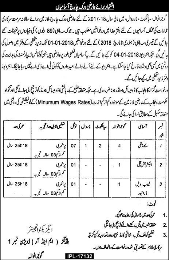 Jobs In Provincial Building Division Gujranwala Dec 2017