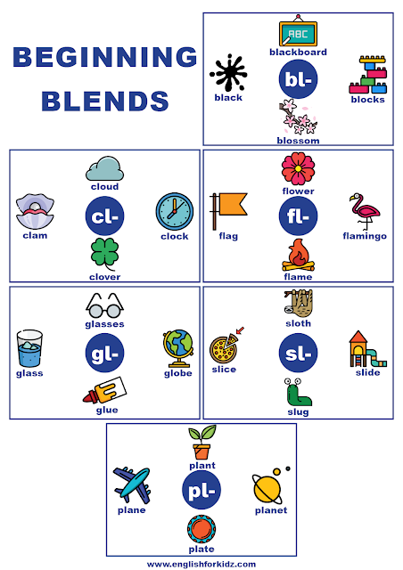 Consonant blends chart - printable resources for ESL students