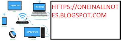 वायरलेस-वाइड-एरिया-नेटवर्क-इमेज