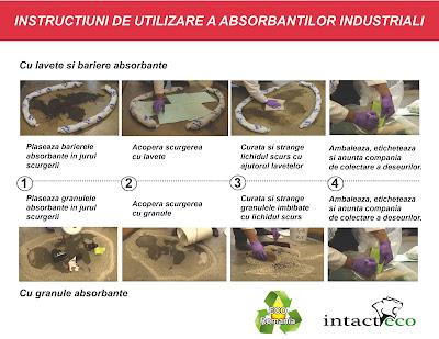 absorbanti industriali