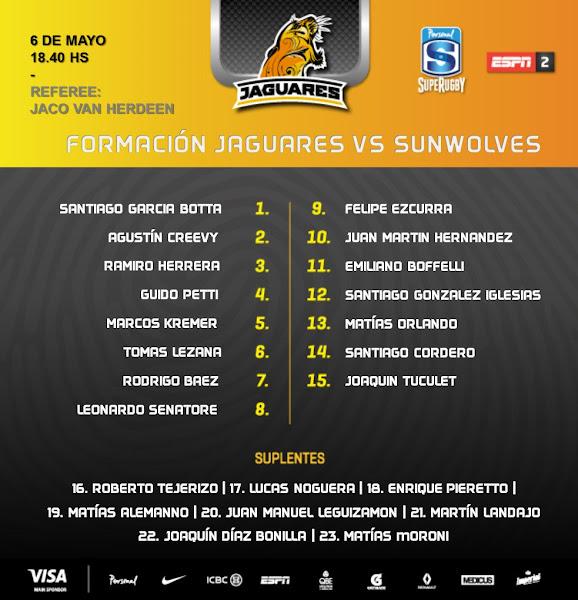 Formación de Jaguares vs. Sunwolves