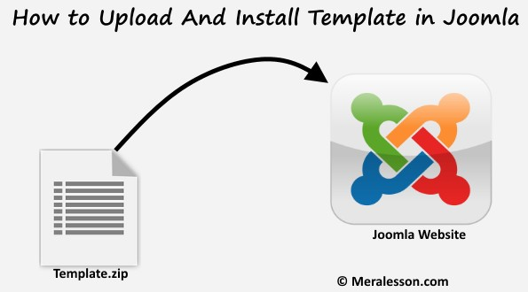 install joomla template