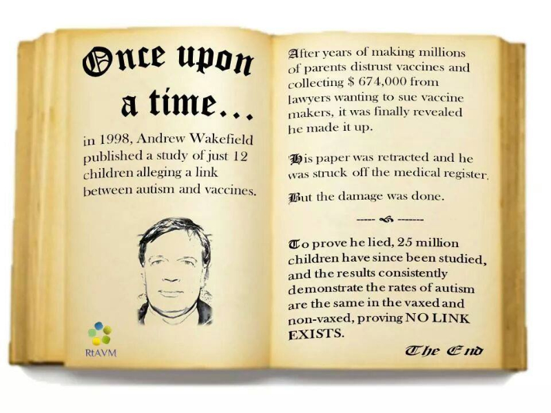"""Résultat de recherche d'images pour """"andrew wakefield fraud"""""""
