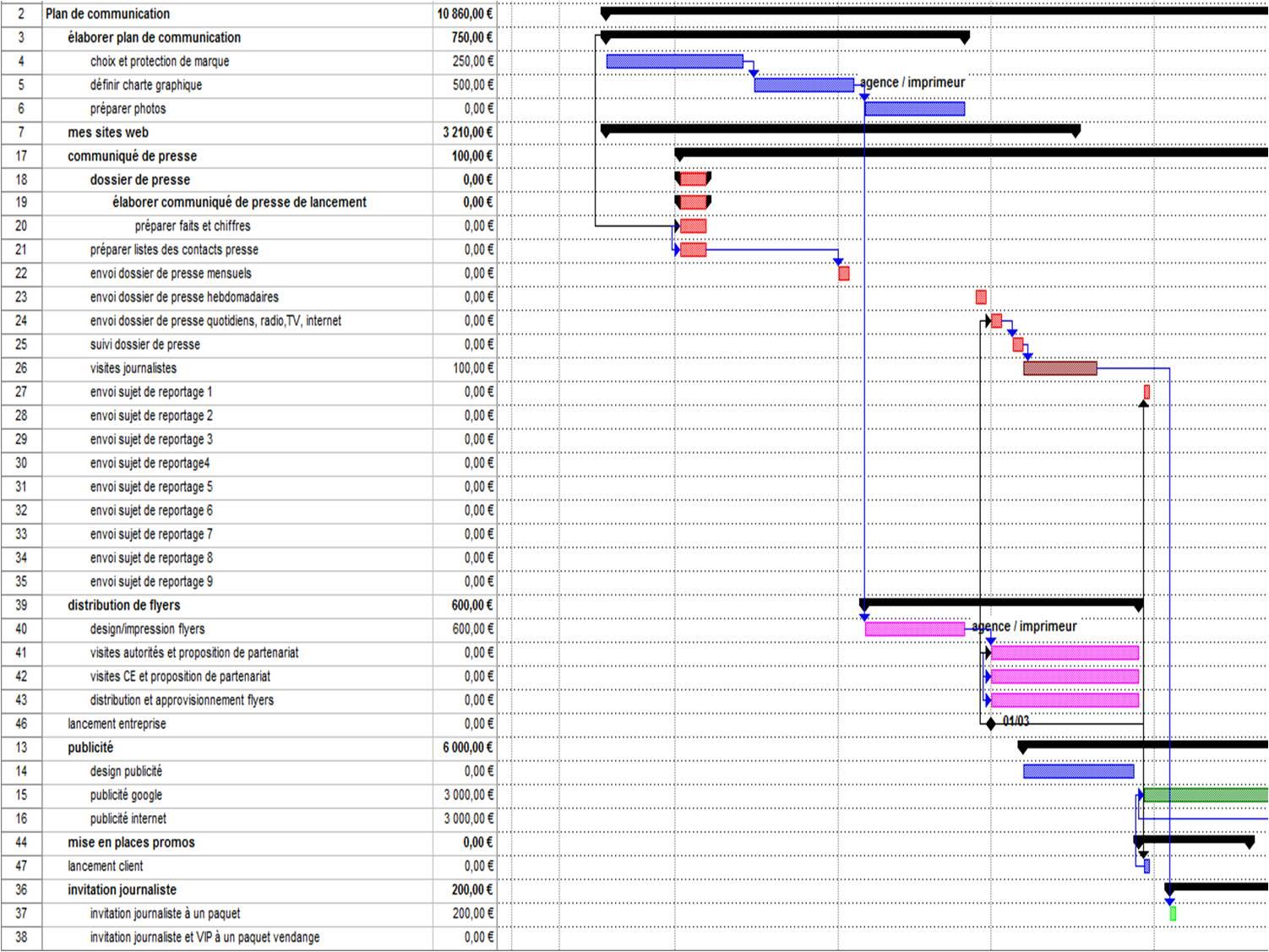 Calendrier De Travail.Marque Et E Reputation Sequence 3 Comment Et Pourquoi