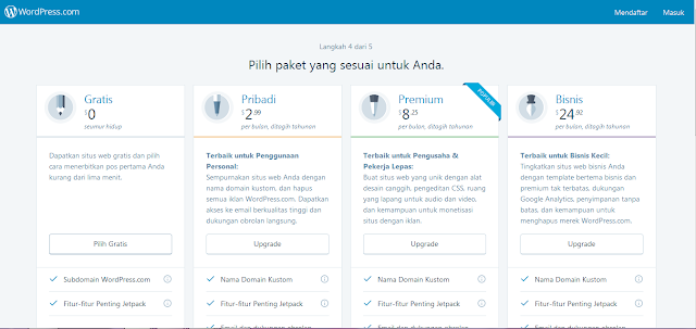 pilih paket blog wordpress
