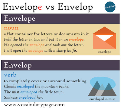 Envelope vs Envelop