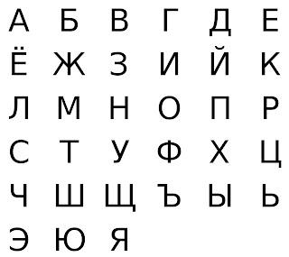 Bo Po Co Być Młotem алфавит мы уже знаем Alfabet