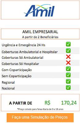 Planos de saúde Empresarial Amil