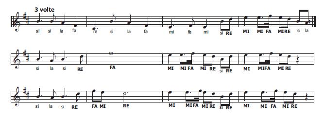 Musica e spartiti gratis per flauto dolce sofia di alvaro soler - Aggiungi un posto a tavola accordi ...