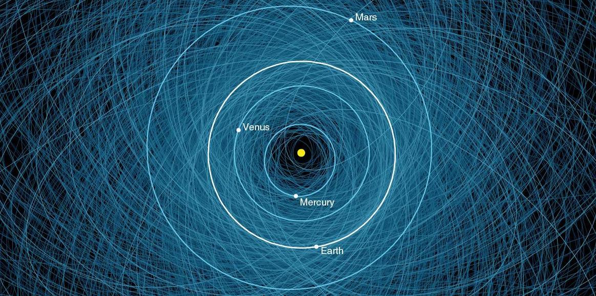 5 known asteroids - photo #24