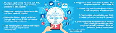 PNS/ASN Wajib Baca, 8 Pesan Menpan Tentang Etika Bersosial Media Bagi ASN