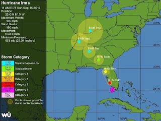 σοβαρά προβλήματα από τον κυκλώνα Ίρμα