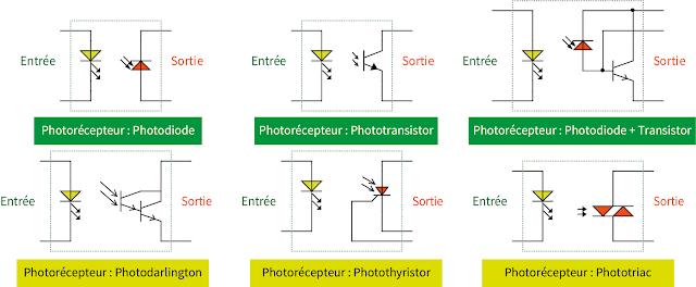 Type  photocoupleur